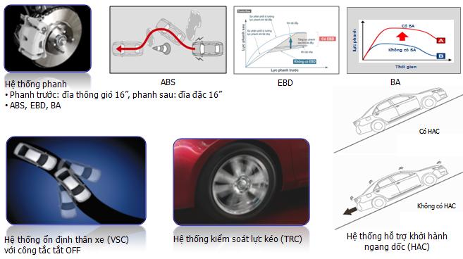 Những chi tiết đáng chú ý trên Toyota Camry 2015 5